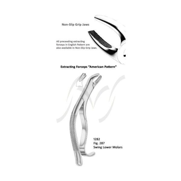 American Swing Lower Molars Fig 287