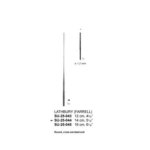 Lathbury (Farrel) SU-25-043-045