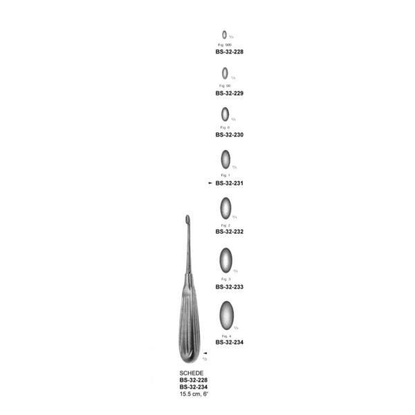 Schede BS-32-228-234